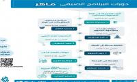 فتح التسجيل في البرنامج الصيفي - مـاهر